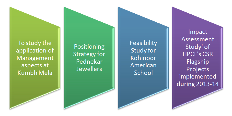 Capacity Building and Skill Enhancement Initiatives